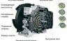 Отличительные черты стационарных, мобильных, а также транспортируемых компрессоров спирального типа, купить которые можно практически в любом городе